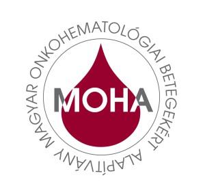 Moha P202 P7540